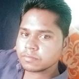Goluluniwal from Narnaul | Man | 22 years old | Aquarius