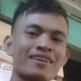 Herly from Baturaja | Man | 25 years old | Leo