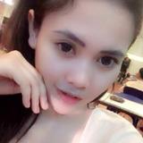Jazzviland from Surabaya | Woman | 23 years old | Taurus