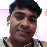 Sagar from Bilaspur | Man | 28 years old | Aries