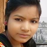 Rravindrachiyl from Pimpri | Woman | 21 years old | Virgo