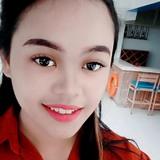 Uchi from Denpasar | Woman | 30 years old | Gemini