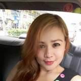 Farizal from Ulu Klang | Woman | 42 years old | Scorpio