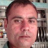 Mukeshrathod from Jetpur | Man | 32 years old | Leo