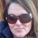 Nikki from Sheboygan | Woman | 41 years old | Cancer