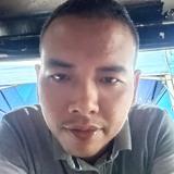 Fairus from Johor Bahru   Man   28 years old   Leo