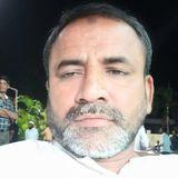 Abdulakheel from Sangareddi   Man   44 years old   Leo