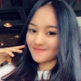 Serena from Yogyakarta | Woman | 25 years old | Aries