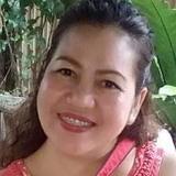 Gracecustodio from Jeddah | Woman | 46 years old | Aries
