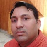 Negi from Kashipur   Man   34 years old   Sagittarius