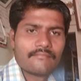 Ramdas from Nipani | Man | 28 years old | Libra