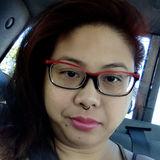 Justmeecrazytee from Elk Grove | Woman | 35 years old | Cancer