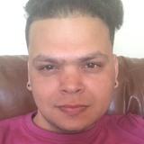 Pinak from Bartlett | Man | 35 years old | Sagittarius