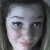 Kinkykate from Stalybridge | Woman | 33 years old | Scorpio