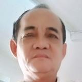 Nnnnnn from Perai | Man | 65 years old | Gemini