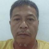 Unangbekongym from Sukabumi | Man | 49 years old | Virgo