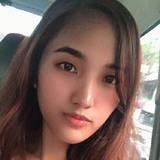 Jane from New York City | Woman | 24 years old | Sagittarius