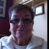 Jojo from Lansdale | Woman | 57 years old | Aquarius
