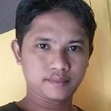Hy55Ec from Bojonegoro | Man | 30 years old | Taurus