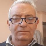 Pelucas from Mallen | Man | 64 years old | Aries