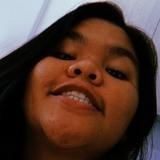 Gmf from Pekanbaru | Woman | 26 years old | Scorpio