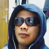 Arun from Santa Clara | Man | 32 years old | Gemini