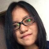 Idaputri from Jakarta | Woman | 26 years old | Gemini