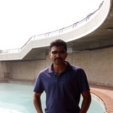 Dany from Ponnampet | Man | 40 years old | Leo