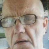 Josefscheuney8 from Lippstadt   Man   65 years old   Pisces