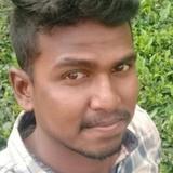 Vj from Karur   Man   24 years old   Aquarius