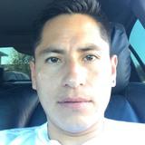 Peluche from Pittsburg   Man   31 years old   Virgo
