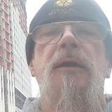 Hiho from Brooklyn | Man | 66 years old | Scorpio