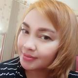 Ayu from Medan | Woman | 36 years old | Libra