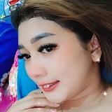 May from Pamulang | Woman | 24 years old | Sagittarius