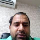 Rakesh from Valsad | Man | 38 years old | Virgo