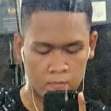 Bintang from Medan | Man | 20 years old | Pisces