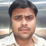 Pawanyadav from Bhiwandi | Man | 31 years old | Taurus
