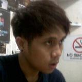 Suju from Surabaya | Man | 29 years old | Capricorn