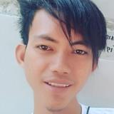 Virgo from Bekasi | Man | 24 years old | Virgo