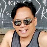 Grey from Walnut Creek | Man | 52 years old | Aquarius