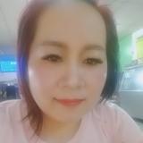 Sarahmbyjos2W from Keningau | Woman | 40 years old | Cancer
