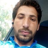 Hk from Dubai | Man | 27 years old | Taurus