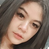 Lucy from Cirebon | Woman | 27 years old | Aries