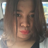 Rere from Tangerang | Woman | 22 years old | Gemini