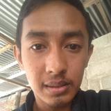 Rahmat from Banda Aceh   Man   25 years old   Gemini