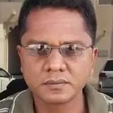 Palash from Al Wakrah | Man | 43 years old | Capricorn