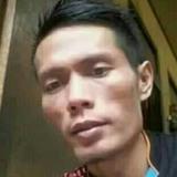 Suuli from Majalengka | Man | 34 years old | Taurus