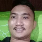 Iqbal from Kendari | Man | 29 years old | Aries