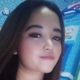 Arini from Bogor   Woman   24 years old   Scorpio