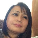 Trangkim from Biloxi | Woman | 50 years old | Taurus